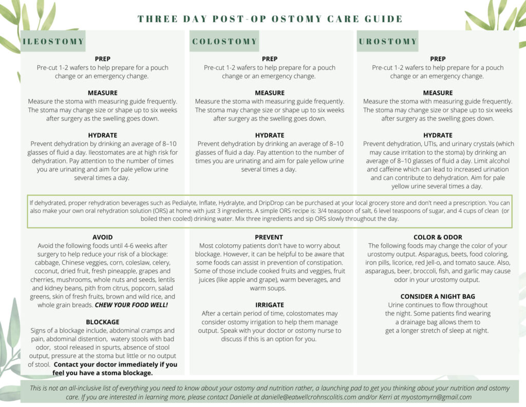 An image of page 2 of the three-day post-op ostomy guide